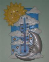 Ceramic Thermometer